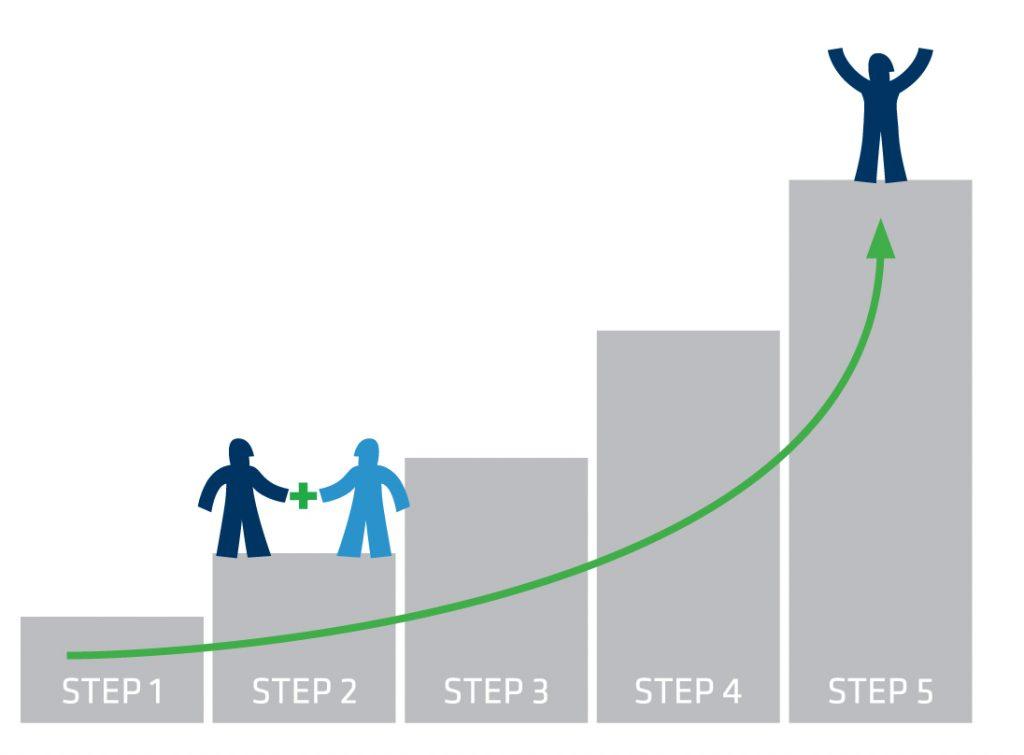 Illustration fra Executive Business+Mentor brochure