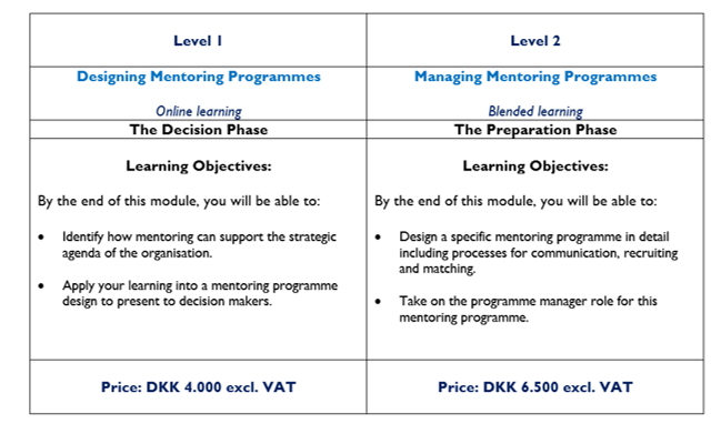 Level 1 & 2 programme