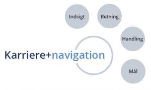 Karrierenavigation_kompasset
